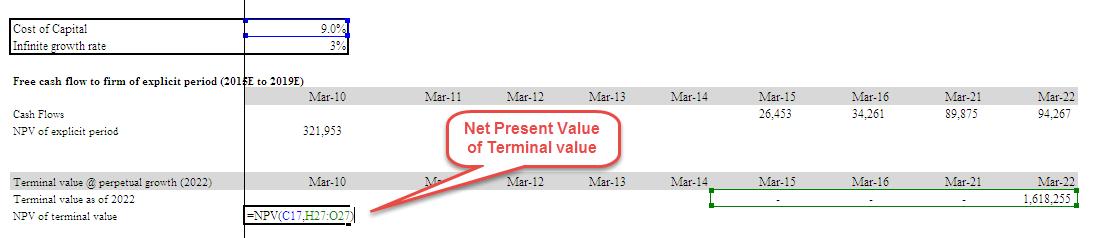 Alibaba FCFF Terminal Value - Part 2 - NPV