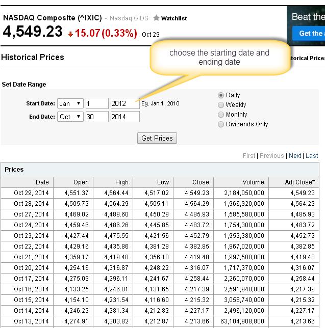 NASDAQ Historical Prices Download