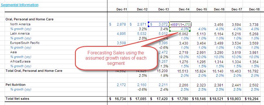 Colgate - Revenue Projections - complete