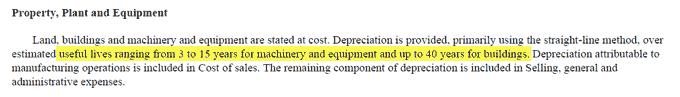 Colgate 10K - Depreciation Policy