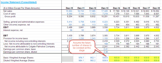 Completing the Income Statement - Part 2