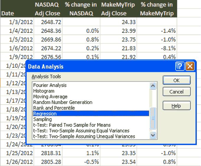 Data Analysis - Regression