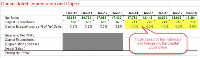 Depreciation Schedule - Colgate - Part 2