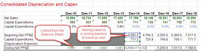 Depreciation Schedule - Colgate - Part 3