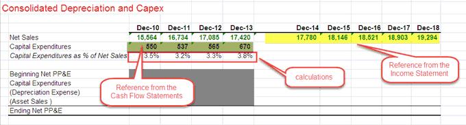 Depreciation Schedule - Part 1