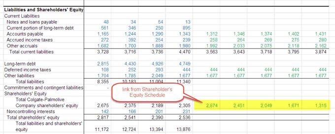 Shareholders Equity Schedule - Part 13
