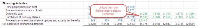 Shareholders Equity Schedule - Part 14
