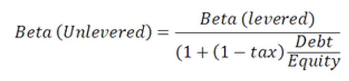 Unlevered Beta Formula