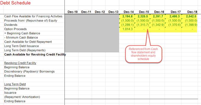 debt schedule - part 1