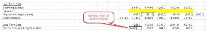 debt schedule - part 10