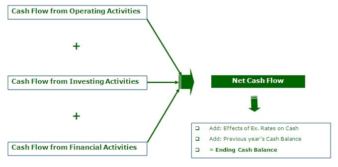 debt schedule - part 2