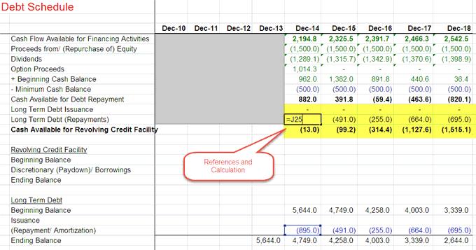 debt schedule - part 4