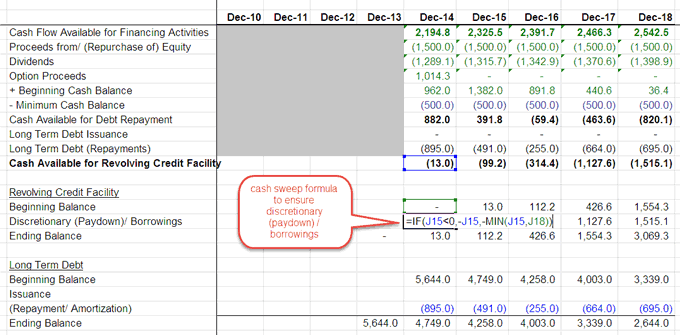 Financial modeling in excel free training colgate example debt schedule part 5 wajeb Images
