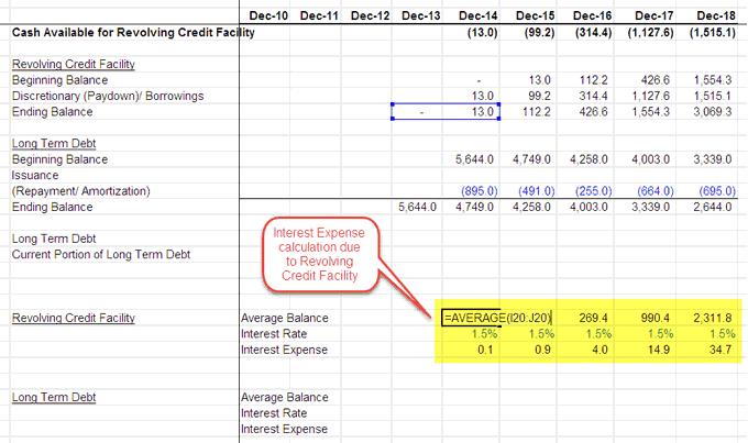 debt schedule - part 6