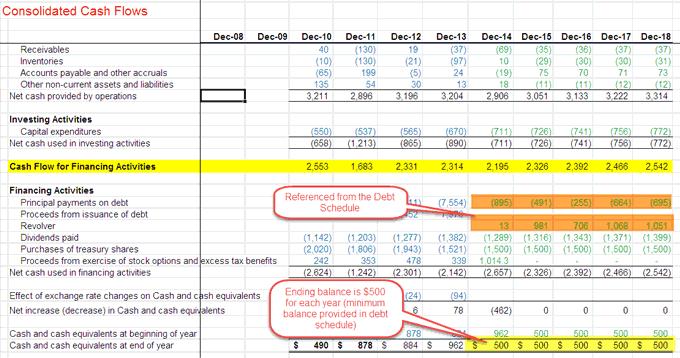 debt schedule - part 9