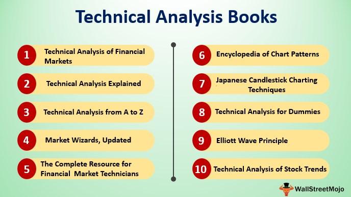 Top 10 Best Technical Analysis Books Wallstreetmojo