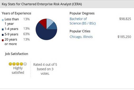 Key Compensation Stats - CERA