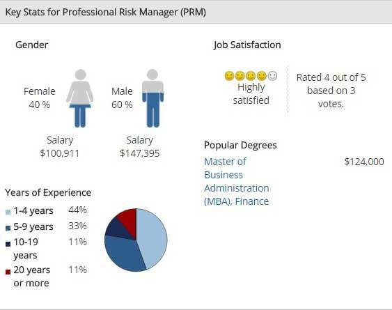 Key Compensation Stats - PRM