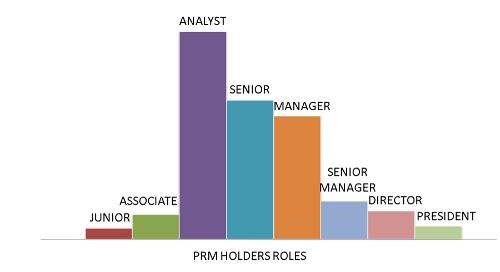 faq_prm_jobs1