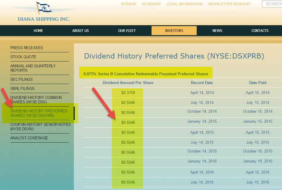 Preferred Dividends - Diana Shipping