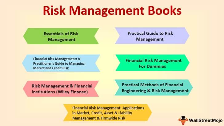 investment risk management workshop