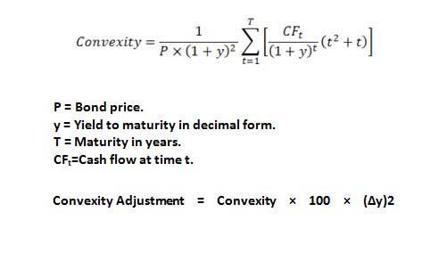 bond convexity formula