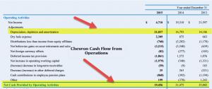 Price to Cash Flow Ratio | Formula | Examples | P/CF Valuation
