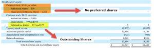 EV to EBIT Valuation Ratio | Formula | Examples | Calculation