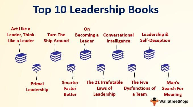 Best Leadership Books