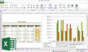 Top 15 Financial Functions in Excel
