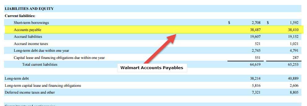 Walmart Accounts Payable Balance Sheet