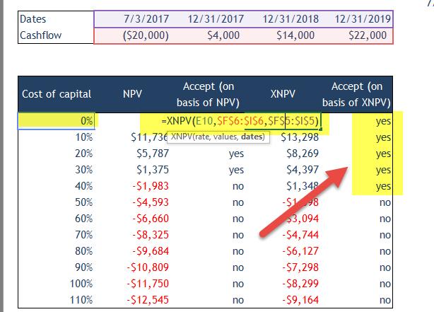 NPV vs XNPV - Example b