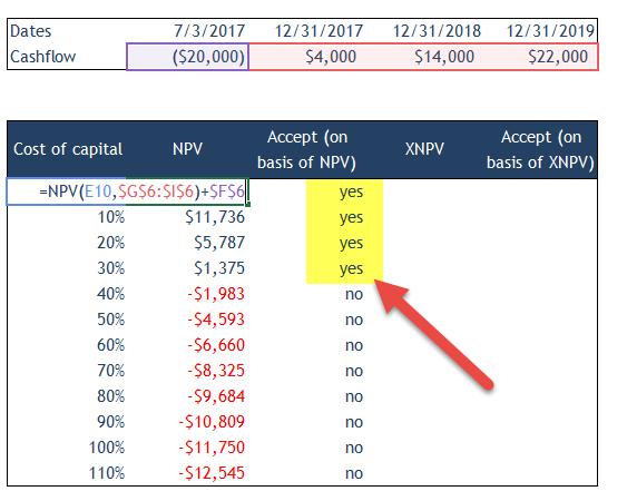 NPV vs XNPV - Example