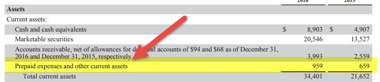Accrual Basis Accounting - Prepaid Expenses