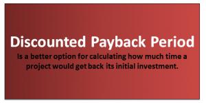 Discounted Payback Period Formula