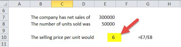Selling Price per unit