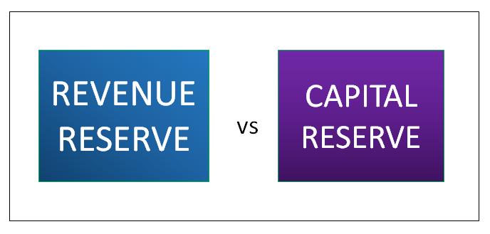 revenue reserve vs capital reserve