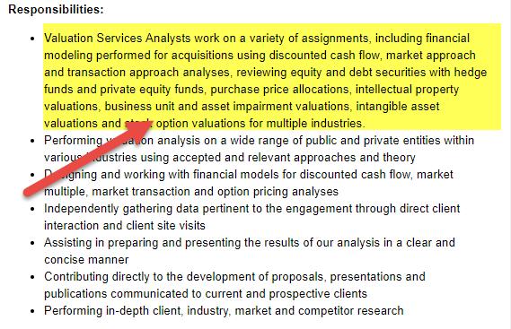 Valuation Analyst Job Profile Career Path Skills Salary
