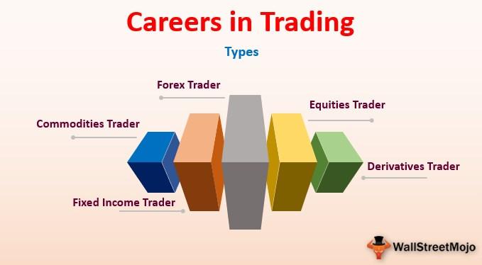 Career in trading forex sbi forex buying rates