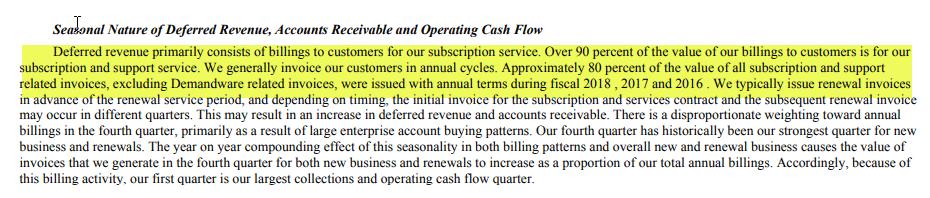 Deferred Revenue Seasonality