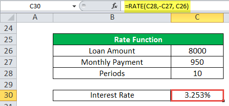 RATE Function Example 4