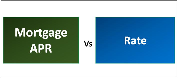 Mortgage APR vs Rate