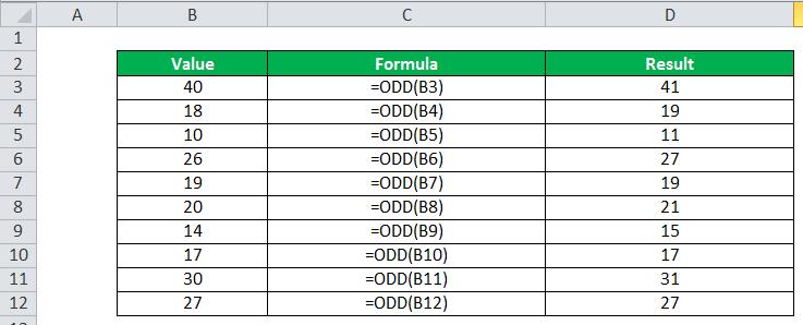 ODD Example 1