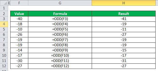 ODD Example 2