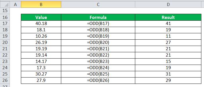 ODD Example 3