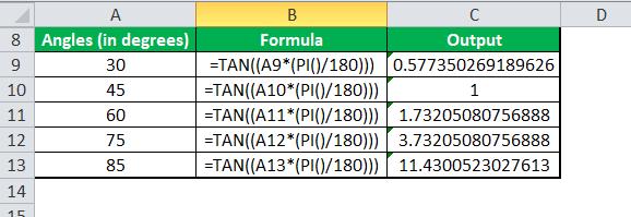 TAN Examples 1-1