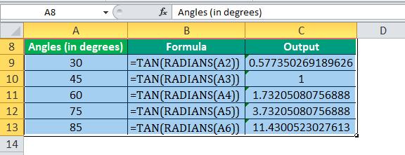 TAN Examples 1