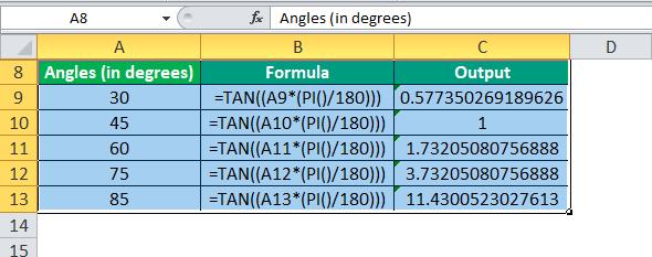TAN Examples 1-2