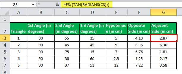 TAN Examples 2-8