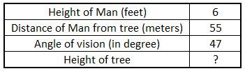 TAN Examples 2